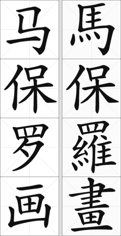 Chinese Calligraphy - Ma Paul painted simplified vs traditional vertical